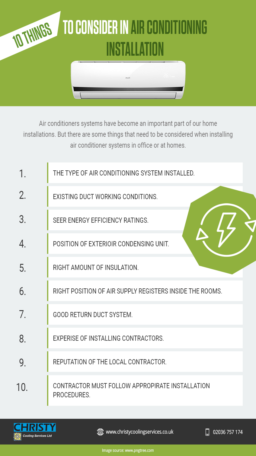 air conditioning installation guide