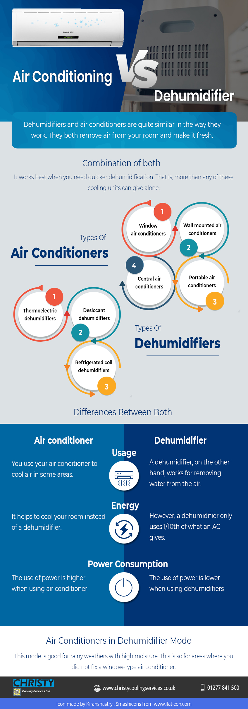 dehumidifier vs air conditioning infographic
